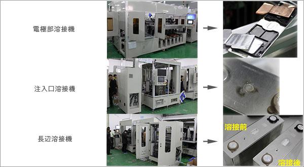 主力の電池系レーザー溶接システム