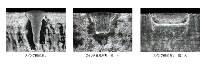 ファイバーハンドの溶接溶込み例