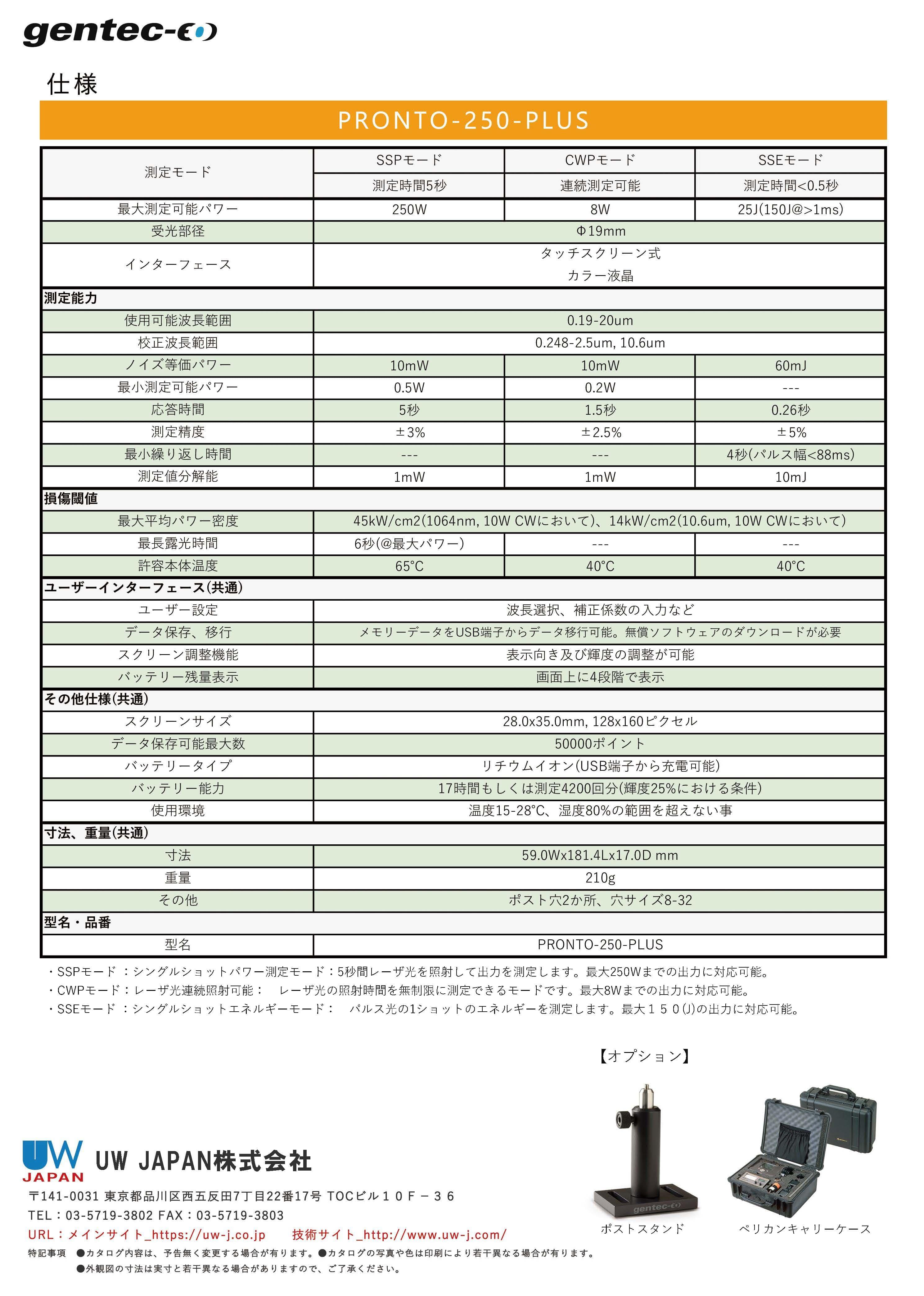 ハンドヘルドタイプレーザパワーメータ詳細2